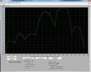 Profil de pression le long d'une ligne de faisceau